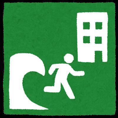 気象情報・避難指示・避難勧告等の把握方法、災害時の避難場所